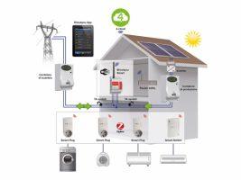 schema monitoraggio fotovoltaico