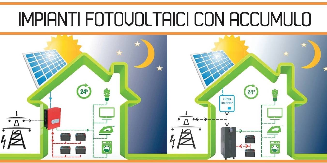 Sistemi di accumulo per Fotovoltaico